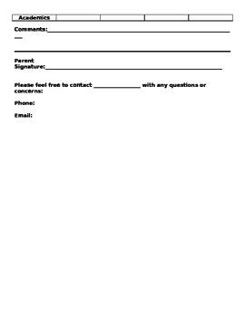 Behavior/Folder page Rubric
