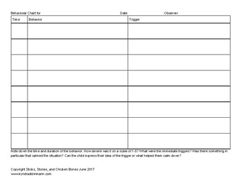 Behavioral Chart for Home or Classroom