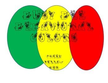 Behavioral Colors