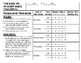Behavioral Contract / Intervention Packet