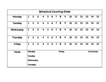 Behavioral Counting Sheet