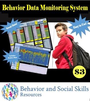 Behavioral Data Monitoring System MTSS, IEP, Behavior Plan, FBA - Google Drive