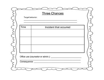 Behavioral Documentation