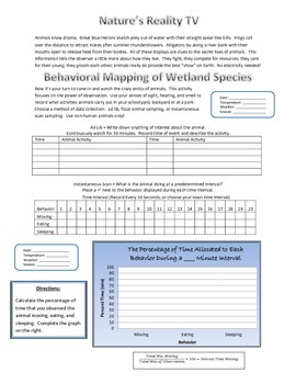 Behavioral Mapping - Animal displays that are clues to the