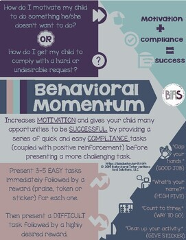 Behavioral Momentum Cue Cards (Keychain or Lanyard Size) for Special Education