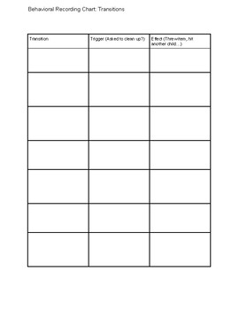 Behavioral Recording Chart for Transitions