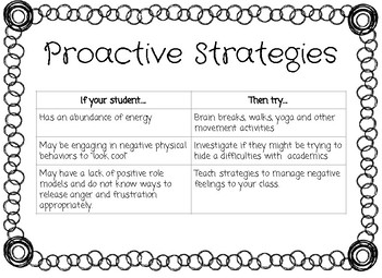 Behavioral Strategies for the Aggressive Student