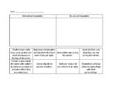 Behavioral and Structural Adaptation Sort