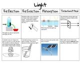 Behaviors of Light
