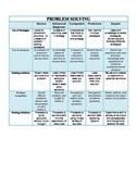Behaviors of Thinkers Rubric Assessment