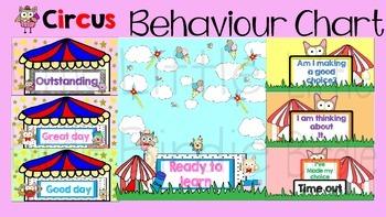 Behaviour / Behavior Chart Theme Circus