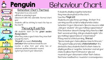 Behaviour / Behavior Chart Penguins