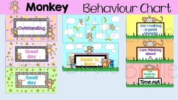 Behaviour / Behavior Chart -Themed Monkey