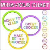 Behaviour Chart