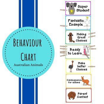 Behavior {Behaviour} Chart - Australian Animals | Classroom Management |