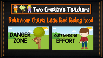 Behaviour Chart: Little Red Riding Hood theme
