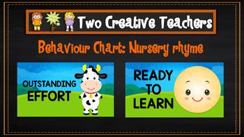 Behaviour Chart: Nursery Rhyme theme