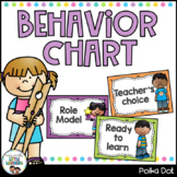 Behaviour Chart {Polka Dot}