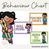 Behaviour Chart {Rainbow Theme}