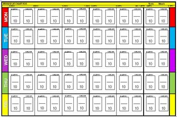 Behaviour Chart - Student & Teacher Assessment - Editable