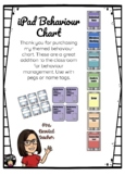 Behaviour Chart iPad Theme