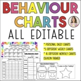 Editable Behaviour Chart