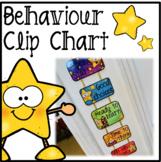 Behaviour Clip Chart