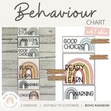 Modern BOHO RAINBOW Behaviour Clip Chart   Editable Neutral Rainbow Decor