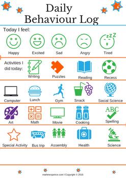 Behaviour Communication/Tracking Logs