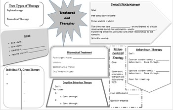 Behaviour Disorders and Therapy Graphic Organizer (with answer key)