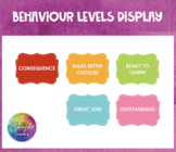 Behaviour Levels