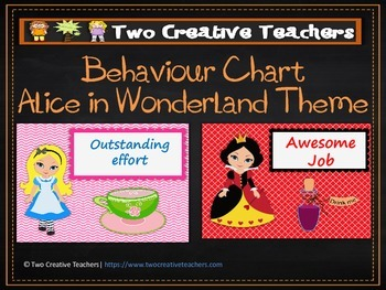 Behaviour Management Chart 'Alice in Wonderland' Theme