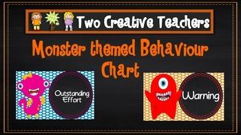 Behaviour Management Chart 'Monster' Theme