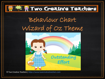 Behaviour Management Chart 'Wizard of Oz' Theme