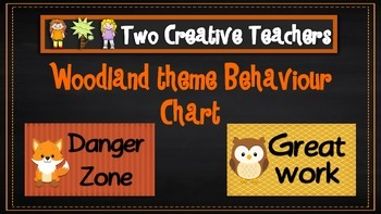 Behaviour Management Chart 'Woodland' Theme