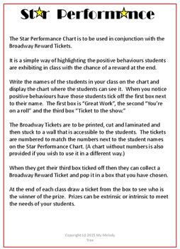 Behaviour Management Performance Chart - Broadway Theme