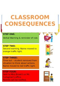 Behaviour Management Plan Editable
