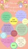 Behaviour Management Poster - Prac Students