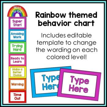 Behaviour Management Strategies and Resources {Rainbow Theme}