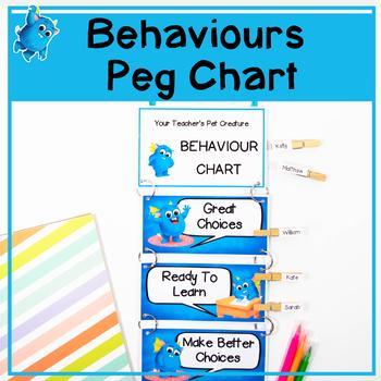 Behaviour Peg Chart
