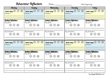 Behaviour Reflection- Teacher and student (twice a day)