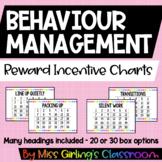 Behaviour Reward Incentive Charts