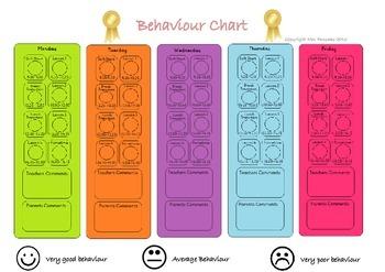 Behaviour Sheet