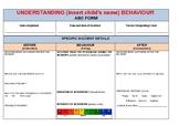 Behaviour Support: ABC Data Collection - Understanding a Child's Behaviour
