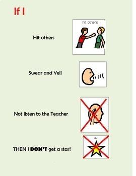 Behaviour Support: Helping a Child Understand a Reward Chart