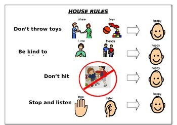 Behaviour Support: House/School Editable Rules Poster