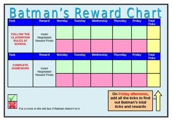Behaviour Support: Individual Reward Chart for Classroom a