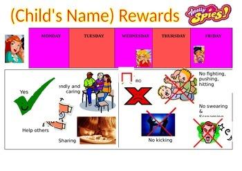 Behaviour Support: Reward Chart (editable  - girls)
