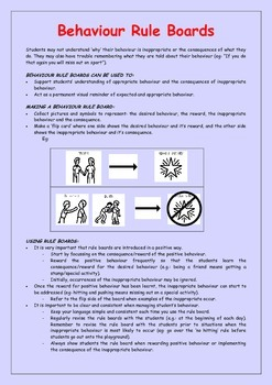 Behaviour Support: Strategy - Behaviour Rule Boards
