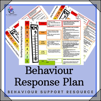 Behaviour Support - Students Thermometre Response Plan